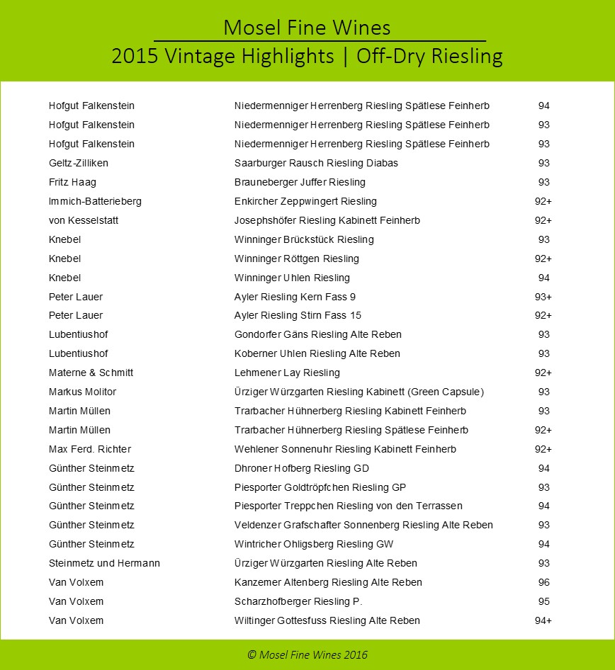 Mosel Vintage 2015 | Dry Riesling Highlights